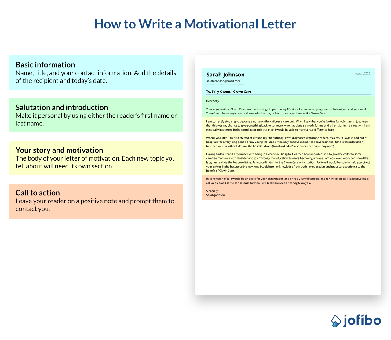 A breakdown of how to write a motivation letter example for an internship application
