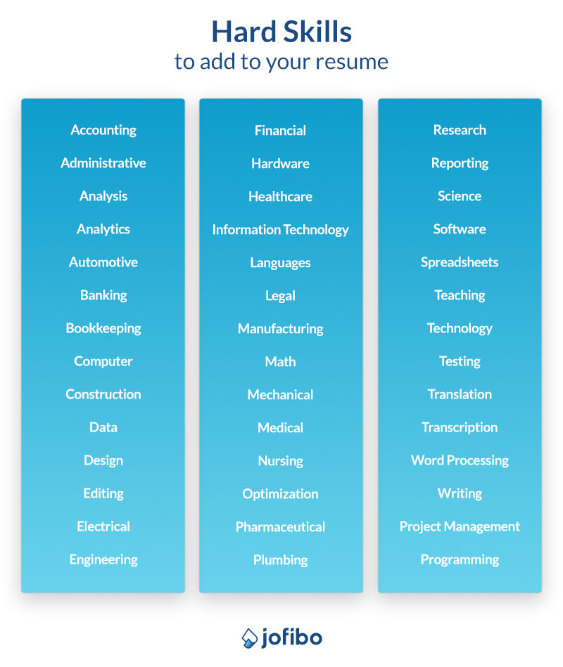 key skills for a resume  best list of examples  u0026 how to