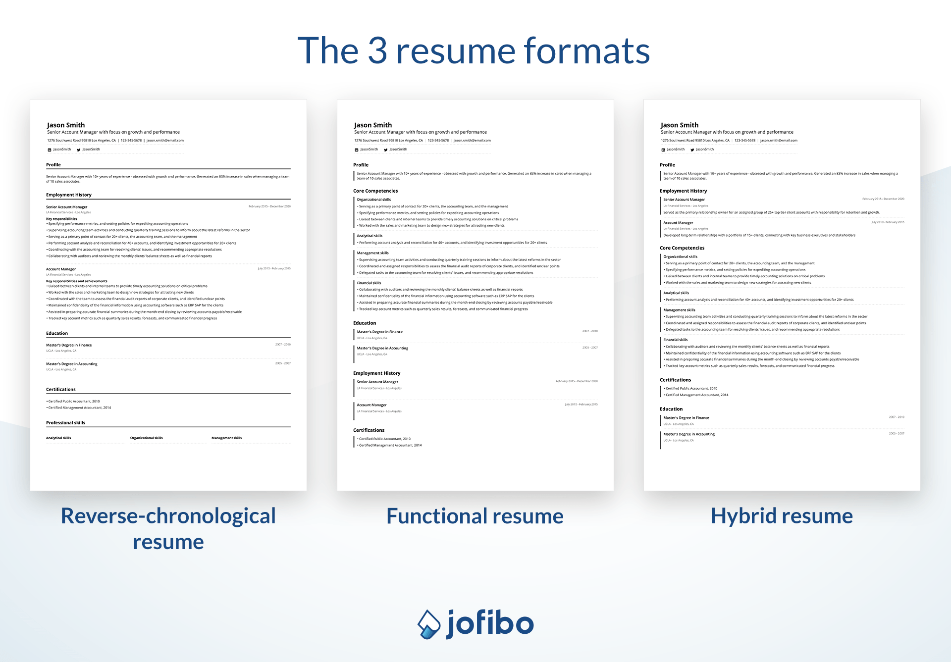 Illustration of three resume formats, reverse-chronological, functional resume and hybrid resume