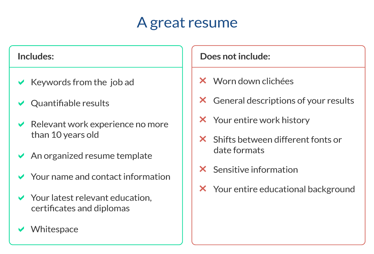 Image of dos and donts in a resume