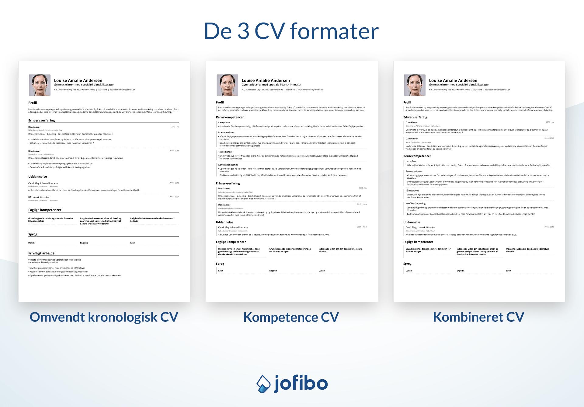 Illustration af de 3 CV formater omvendt kronologisk CV format, kompetence CV format og kombineret CV format med CV eksempler