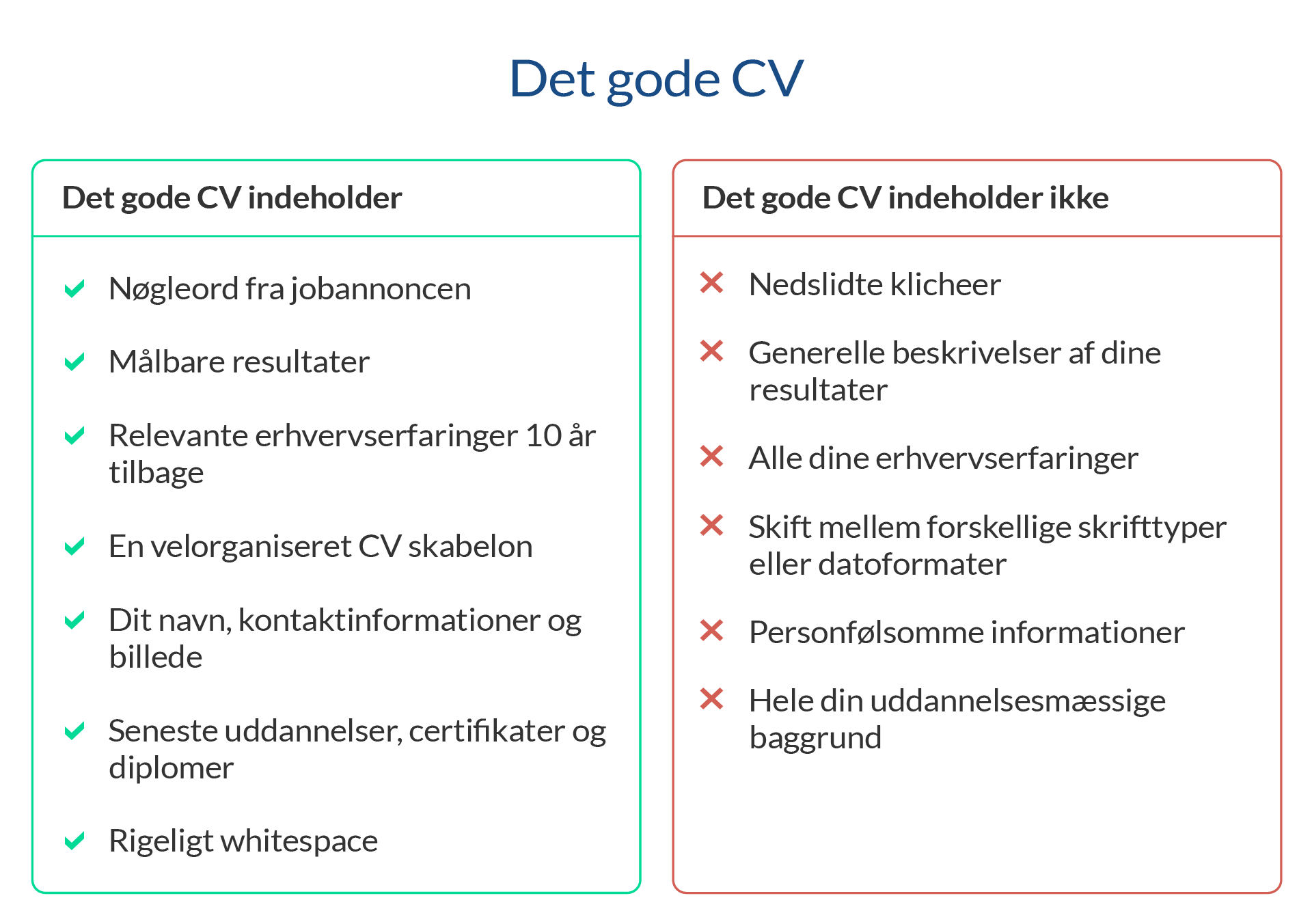 Billede af hvad man skal og ikke skal gøre i sit CV