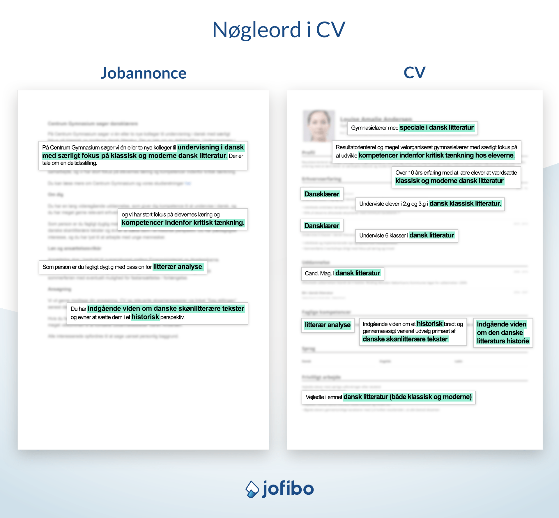 Billede af hvordan man matcher sine kompetencer på sit CV til nøgleord i jobannonce